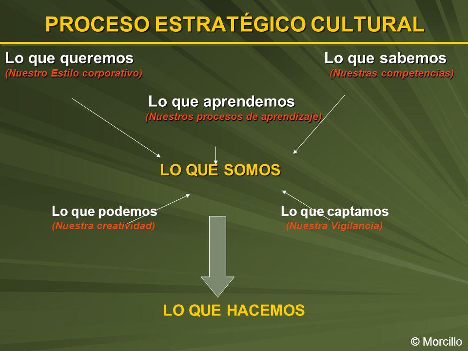 PROCESO ESTRATÉGICO CULTURAL