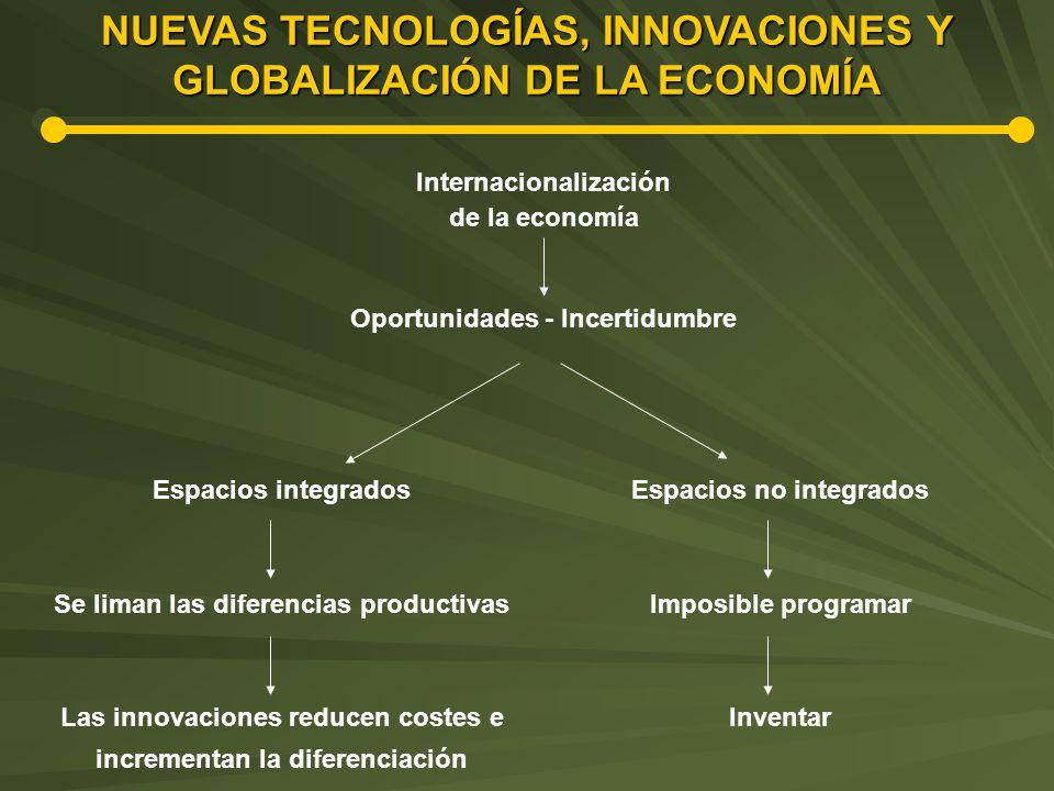 NUEVAS TECNOLOGÍAS, INNOVACIONES Y GLOBALIZACIÓN DE LA ECONOMÍA