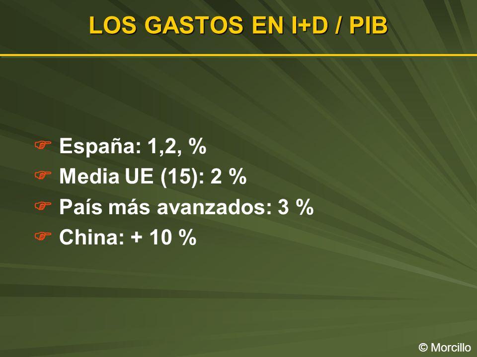 LOS GASTOS EN I+D / PIB  España: 1,2, %  Media UE (15): 2 %