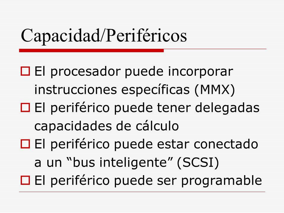 Capacidad/Periféricos