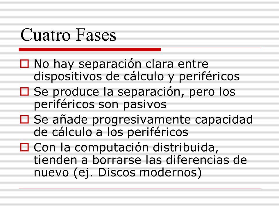 Cuatro Fases No hay separación clara entre dispositivos de cálculo y periféricos. Se produce la separación, pero los periféricos son pasivos.