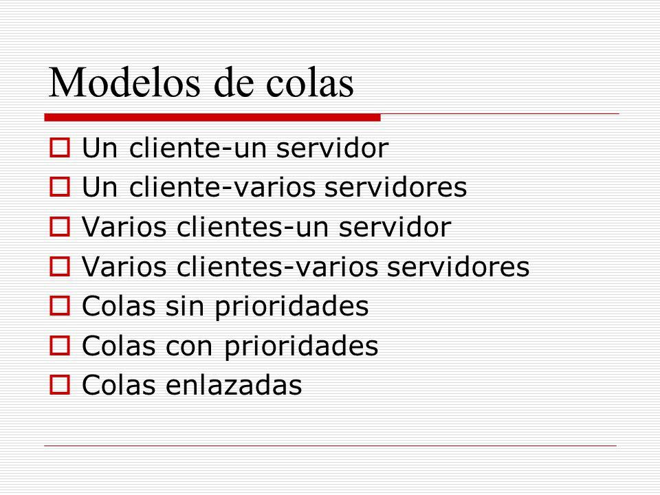 Modelos de colas Un cliente-un servidor Un cliente-varios servidores