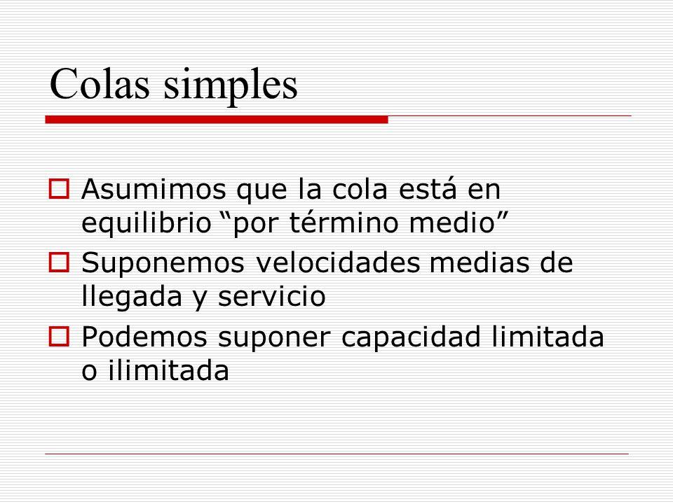 Colas simples Asumimos que la cola está en equilibrio por término medio Suponemos velocidades medias de llegada y servicio.