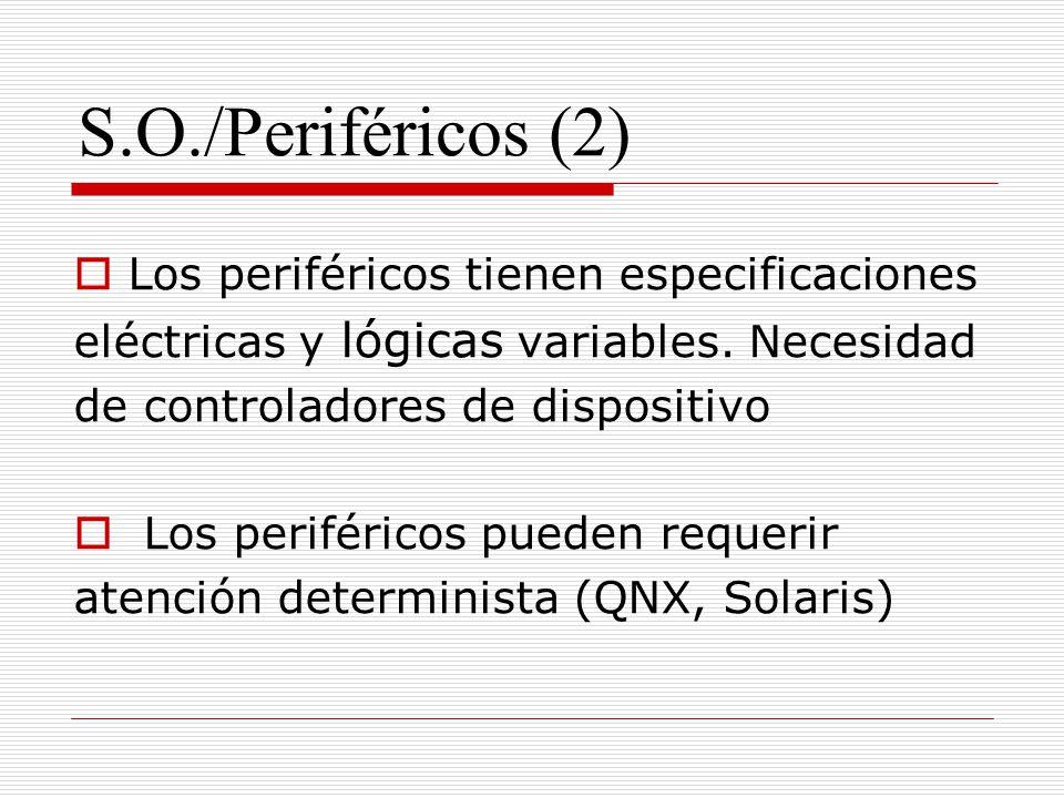 S.O./Periféricos (2) Los periféricos tienen especificaciones