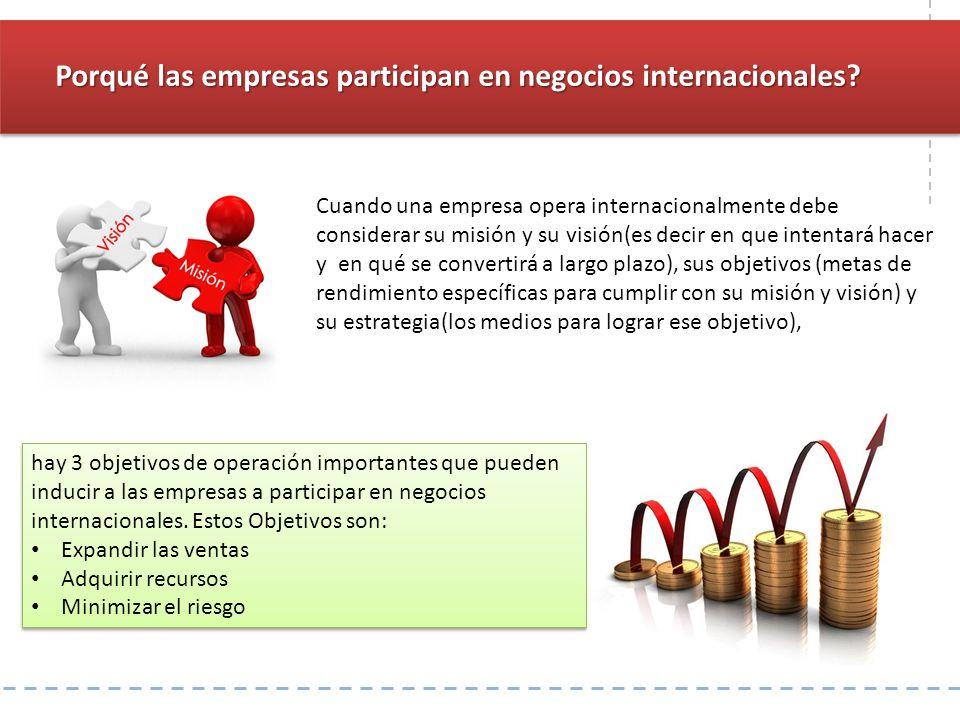 Porqué las empresas participan en negocios internacionales