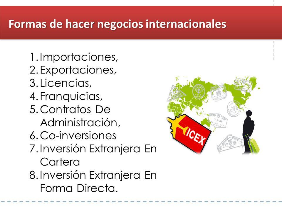 Formas de hacer negocios internacionales