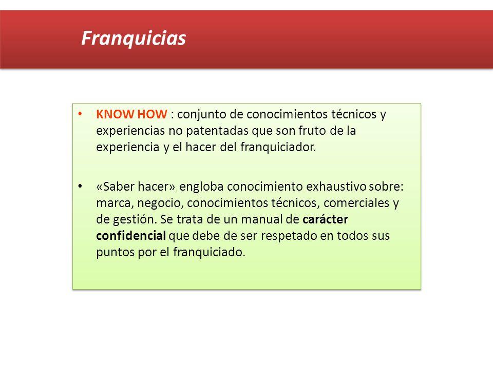 Franquicias KNOW HOW : conjunto de conocimientos técnicos y experiencias no patentadas que son fruto de la experiencia y el hacer del franquiciador.