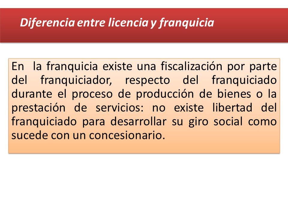 Diferencia entre licencia y franquicia