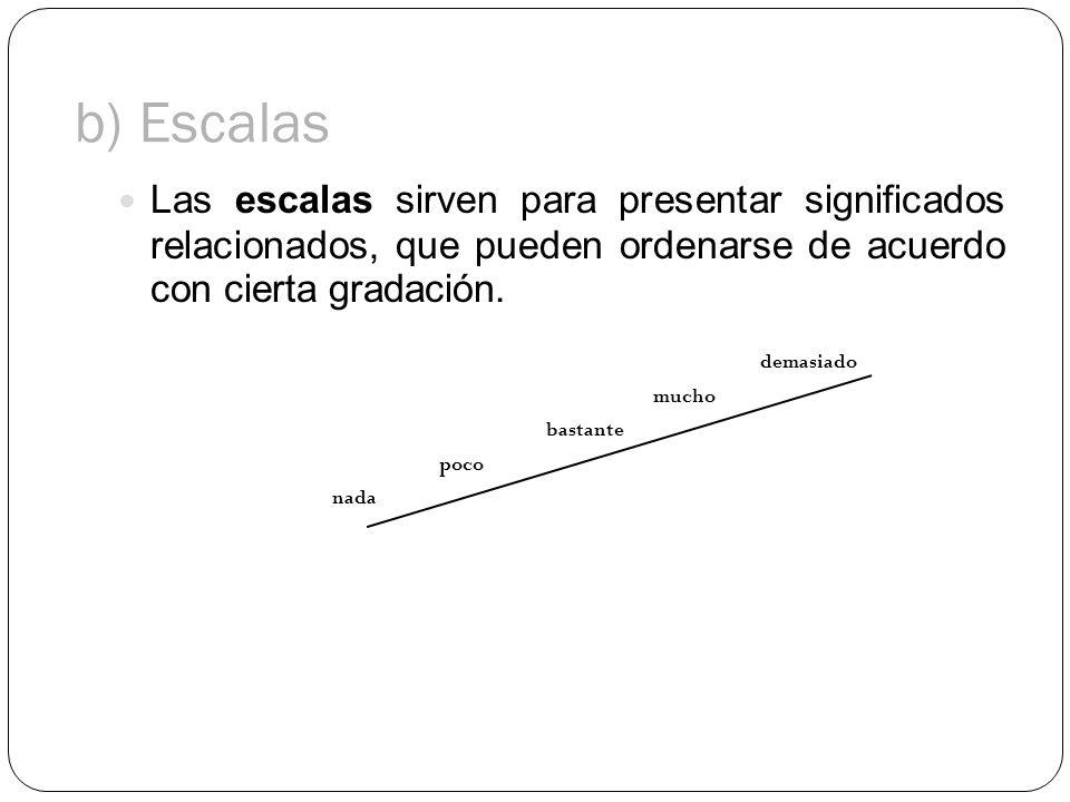 b) Escalas Las escalas sirven para presentar significados relacionados, que pueden ordenarse de acuerdo con cierta gradación.