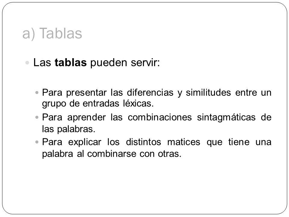 a) Tablas Las tablas pueden servir: