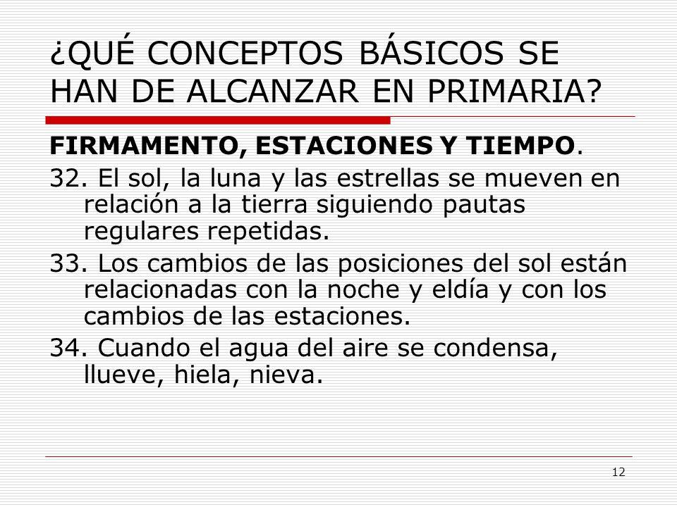 ¿QUÉ CONCEPTOS BÁSICOS SE HAN DE ALCANZAR EN PRIMARIA