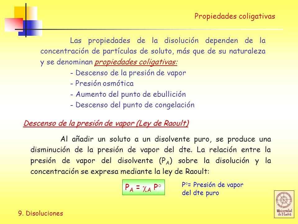 PA = A P° Propiedades coligativas
