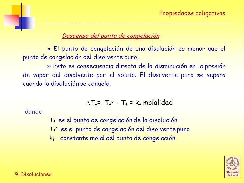 Tf= Tfo - Tf = kf molalidad
