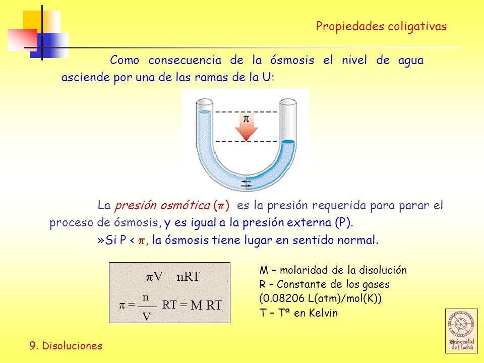 πV = nRT = M RT Propiedades coligativas