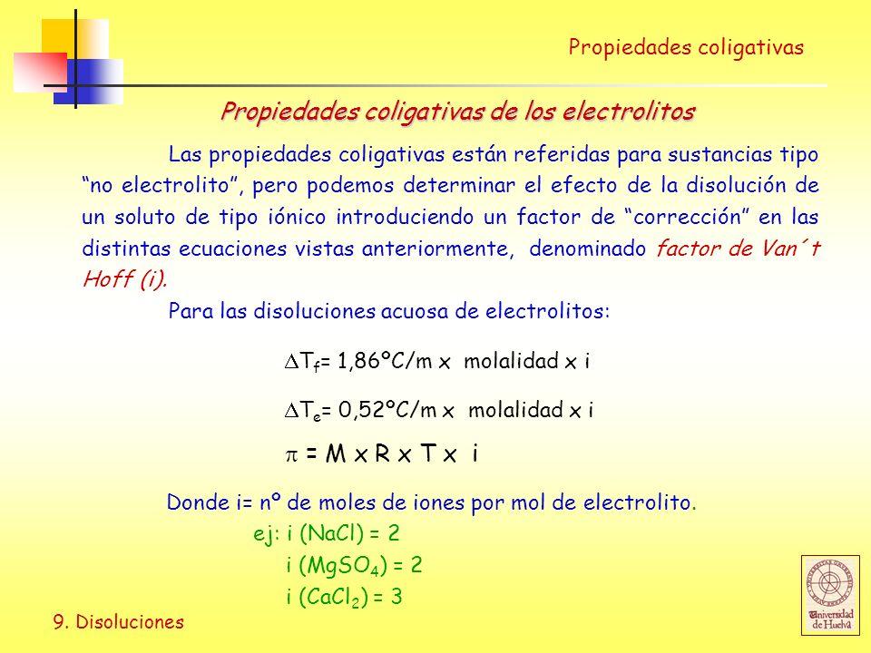 Propiedades coligativas de los electrolitos