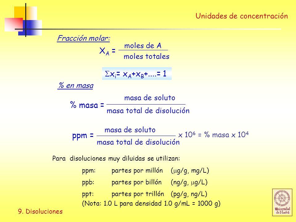 XA = xi= xA+xB+....= 1 % masa = ppm = Unidades de concentración
