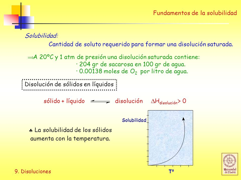  La solubilidad de los sólidos aumenta con la temperatura.