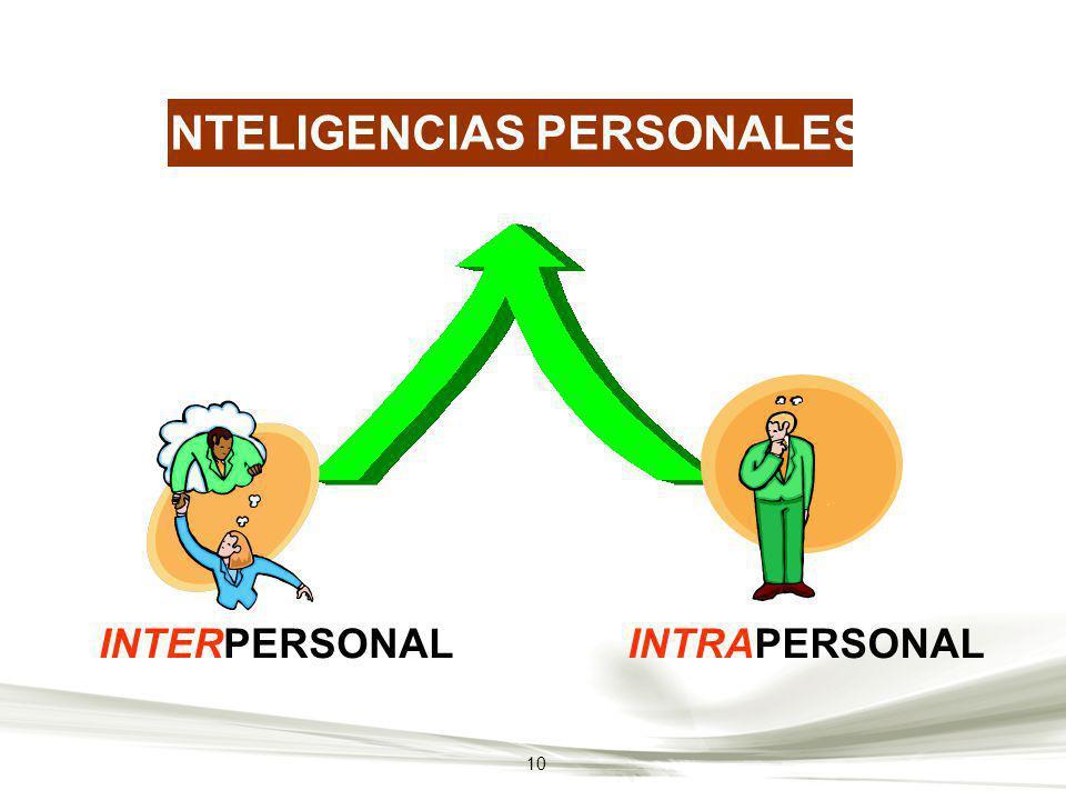 INTELIGENCIAS PERSONALES