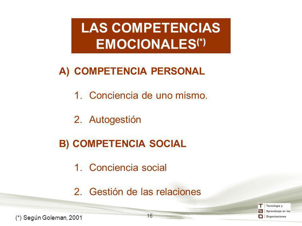 LAS COMPETENCIAS EMOCIONALES(*)