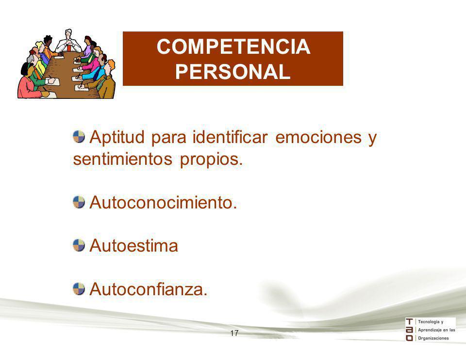 COMPETENCIA PERSONAL Aptitud para identificar emociones y sentimientos propios. Autoconocimiento. Autoestima.