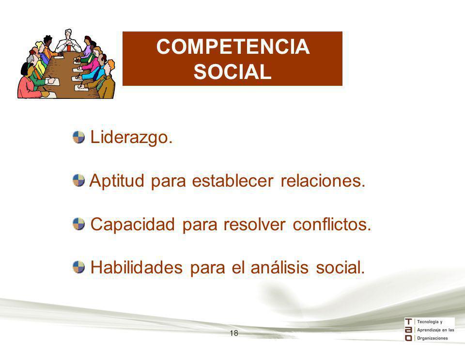 COMPETENCIA SOCIAL Liderazgo. Aptitud para establecer relaciones.