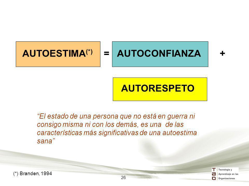 AUTOESTIMA(*) = AUTOCONFIANZA +