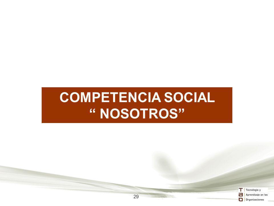 COMPETENCIA SOCIAL NOSOTROS