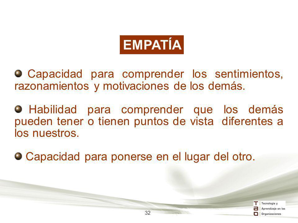 EMPATÍA Capacidad para comprender los sentimientos, razonamientos y motivaciones de los demás.