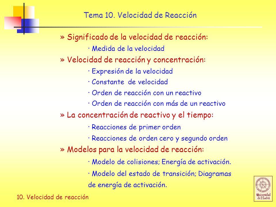 Tema 10. Velocidad de Reacción