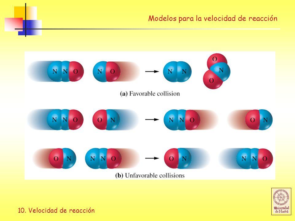 Modelos para la velocidad de reacción