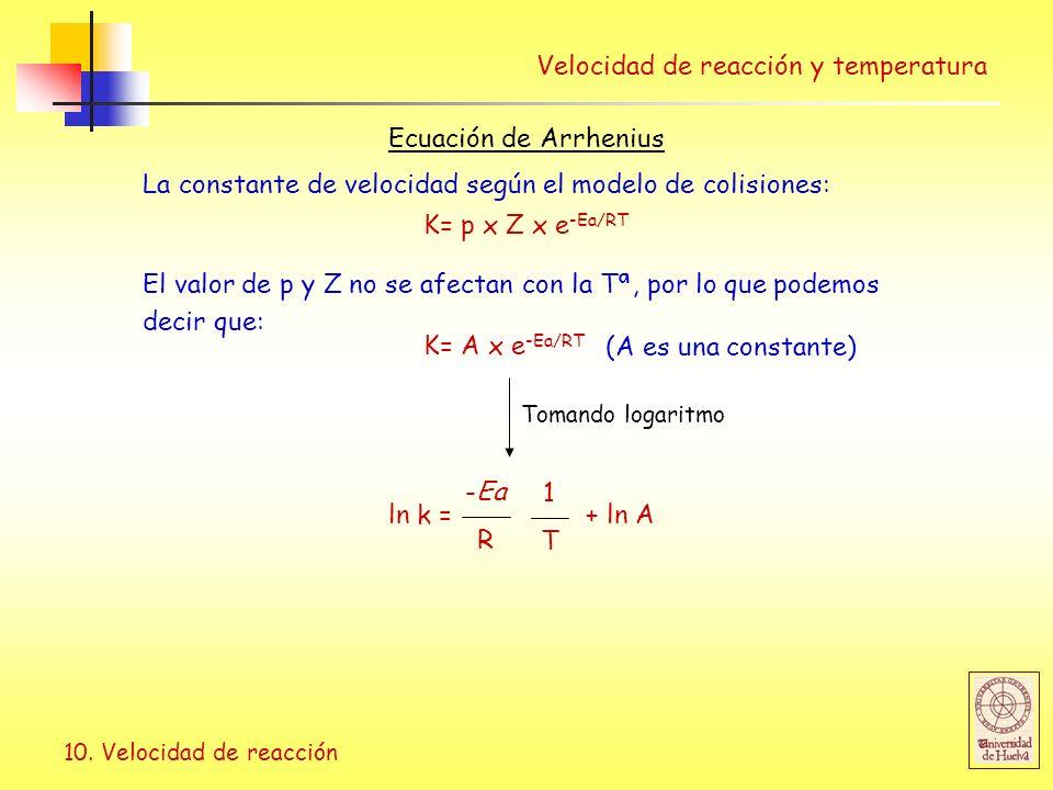 Velocidad de reacción y temperatura