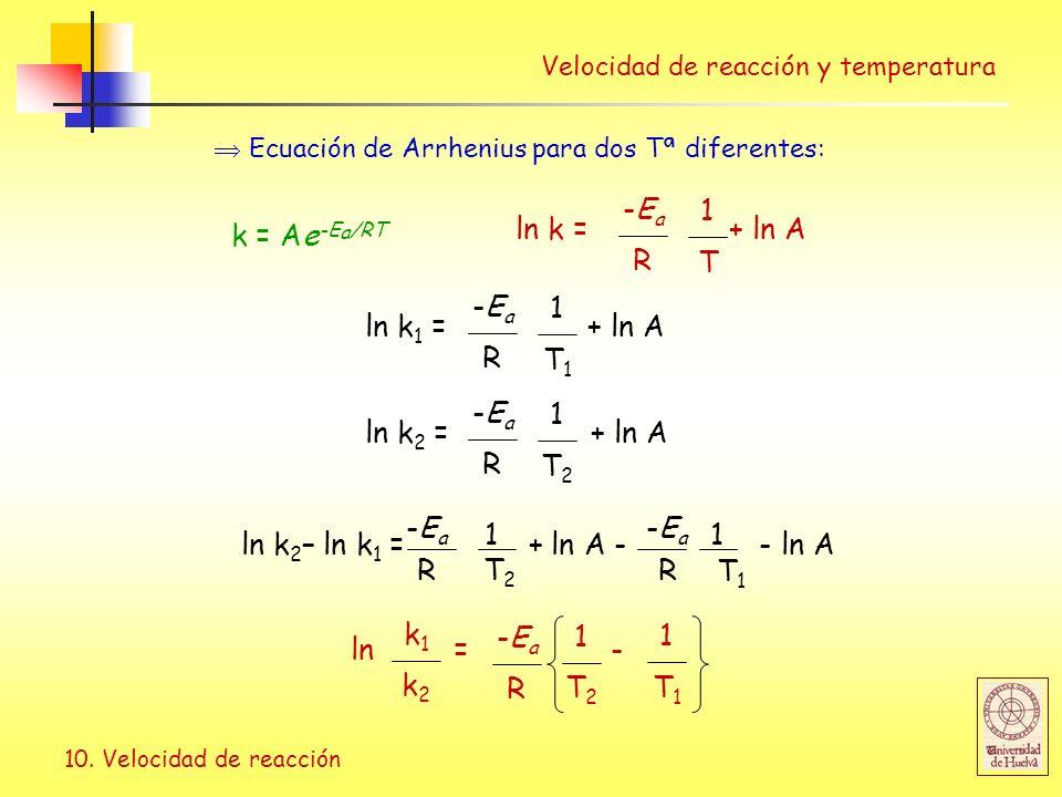 ln k = + ln A R -Ea T 1 k = Ae-Ea/RT ln k2 = + ln A R -Ea T2 1