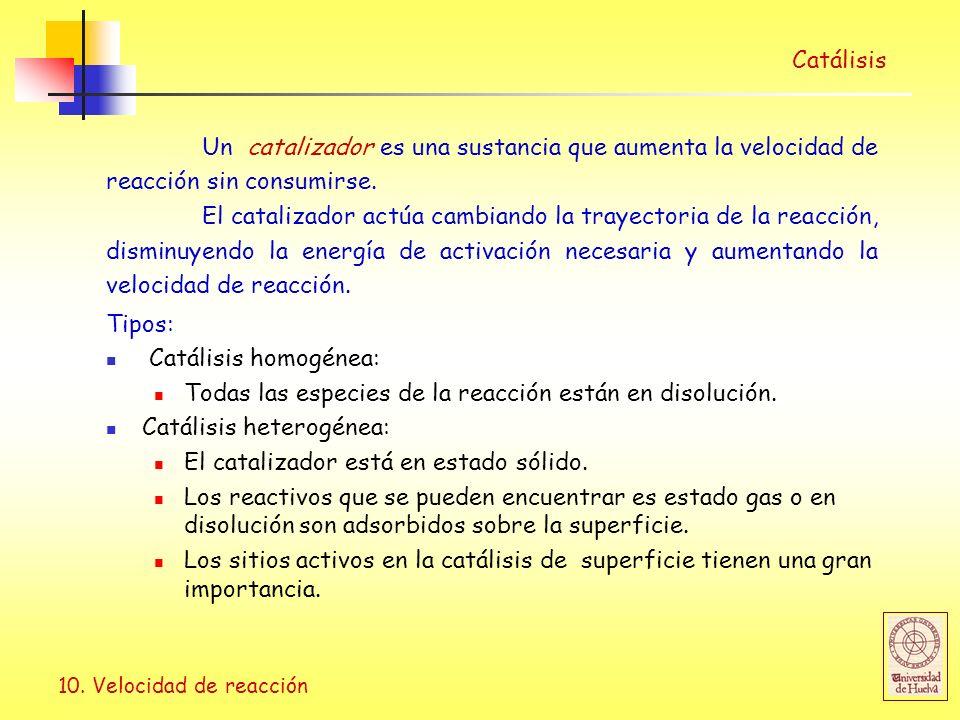 Catálisis Un catalizador es una sustancia que aumenta la velocidad de reacción sin consumirse.
