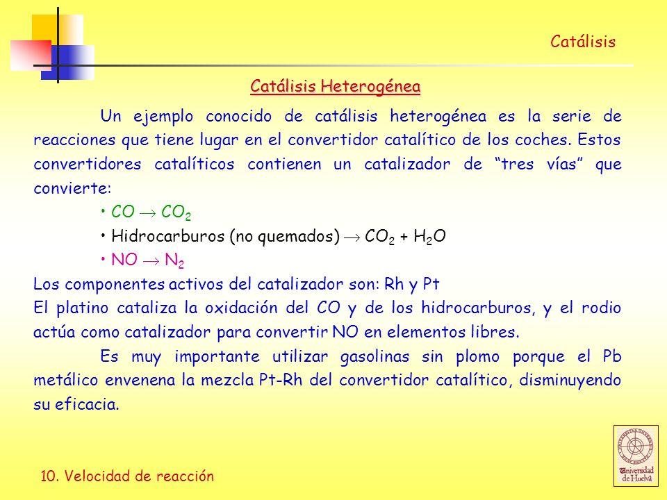 Catálisis Catálisis Heterogénea.