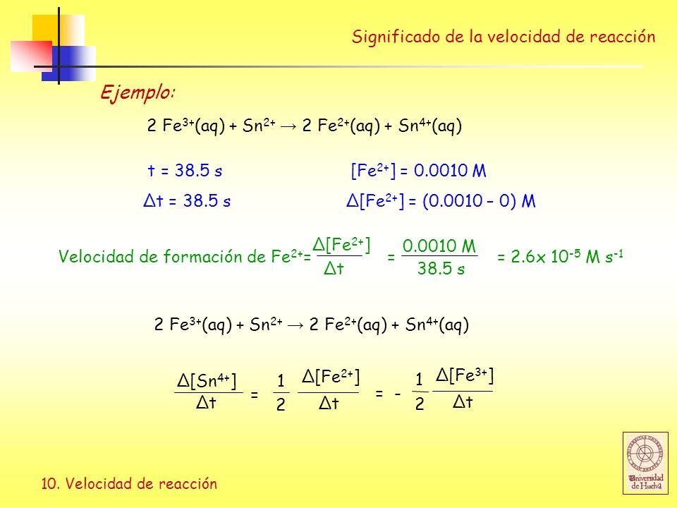 Ejemplo: Significado de la velocidad de reacción