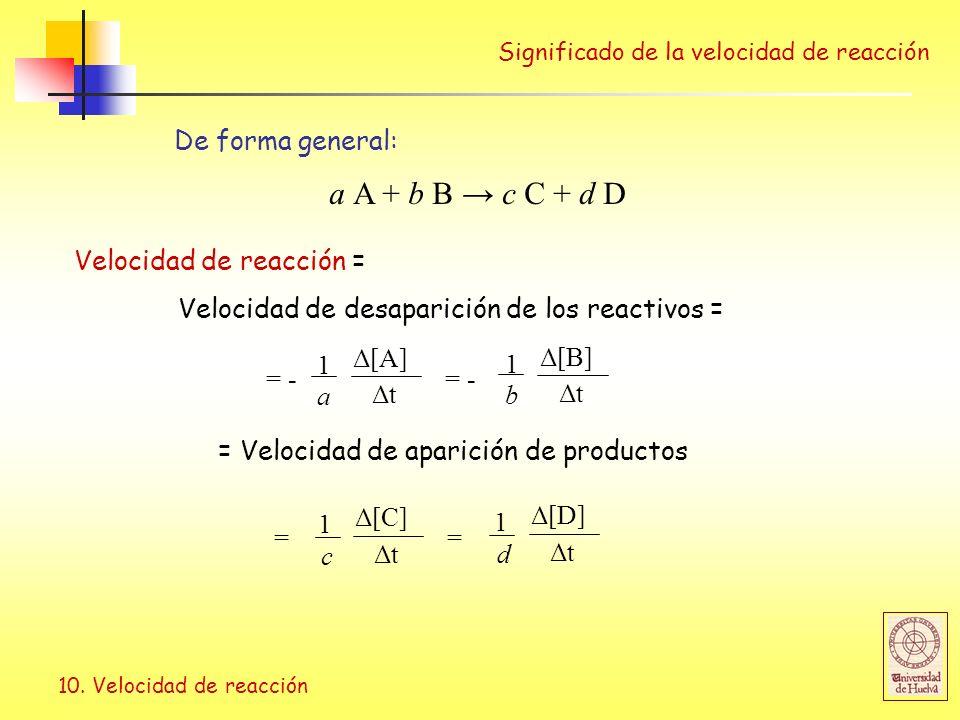 a A + b B → c C + d D De forma general: Velocidad de reacción =