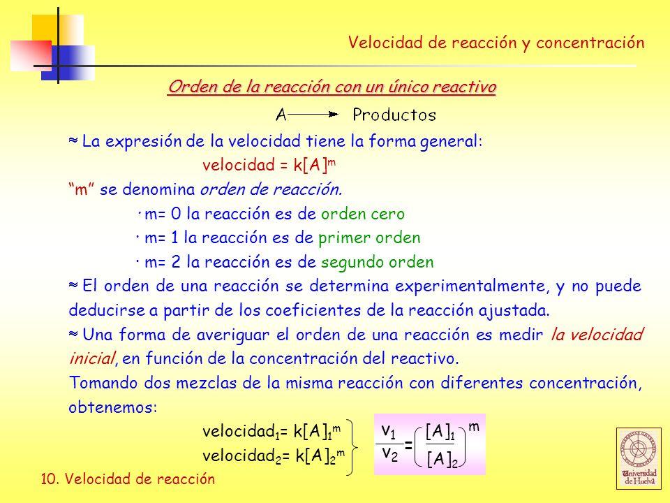 v1 = v2 Velocidad de reacción y concentración