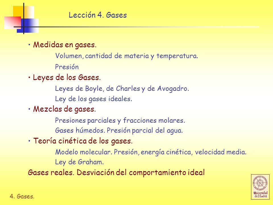 Volumen, cantidad de materia y temperatura. Leyes de los Gases.