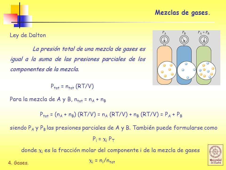Mezclas de gases. Ley de Dalton