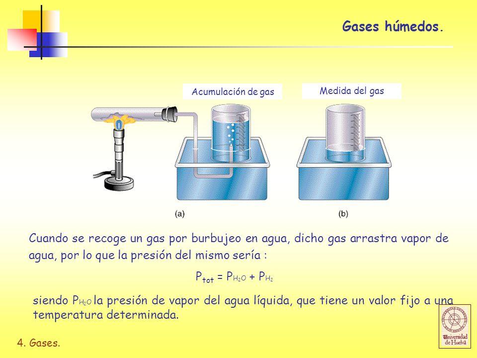 Gases húmedos.Acumulación de gas. Medida del gas.