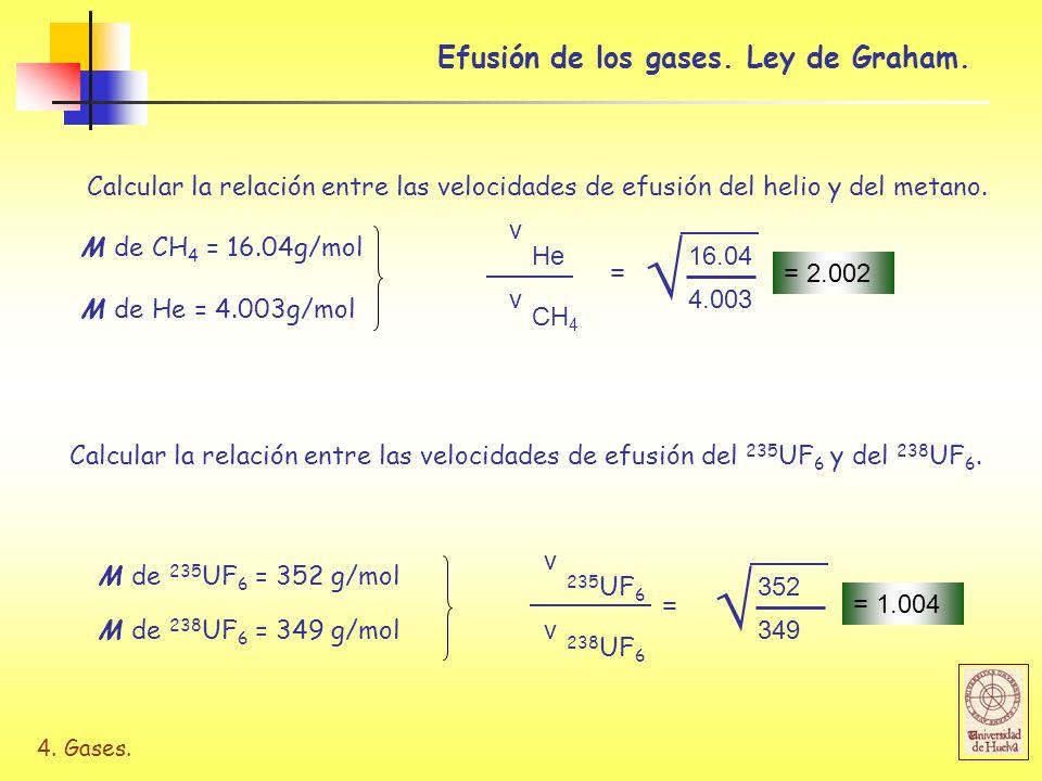 √ √ Efusión de los gases. Ley de Graham.