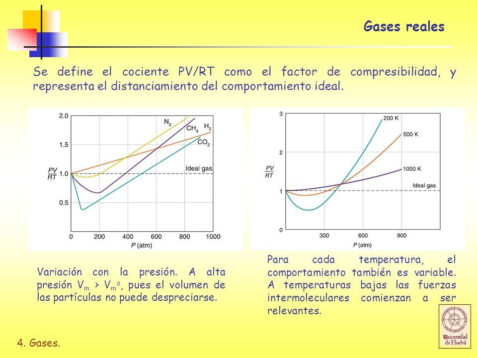 Gases reales Se define el cociente PV/RT como el factor de compresibilidad, y representa el distanciamiento del comportamiento ideal.