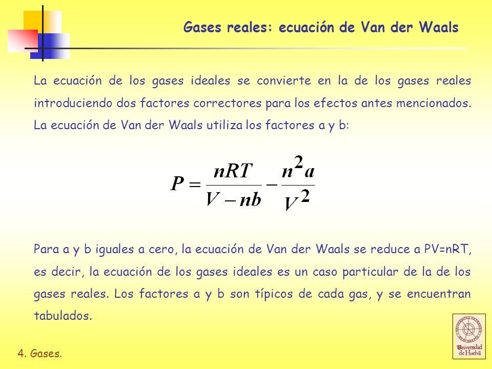 Gases reales: ecuación de Van der Waals