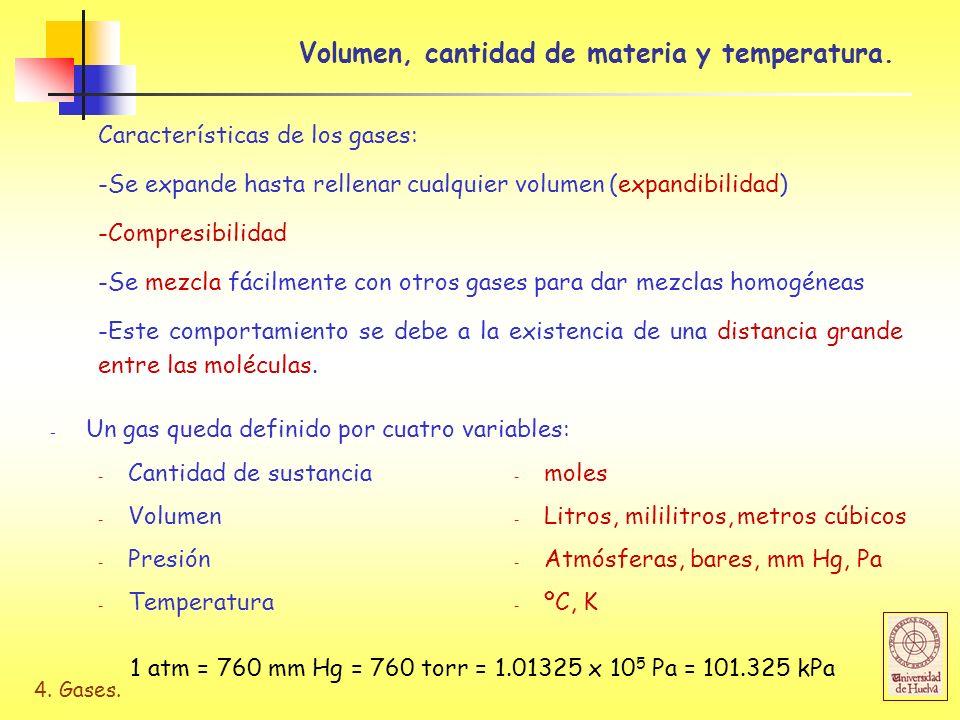 Volumen, cantidad de materia y temperatura.