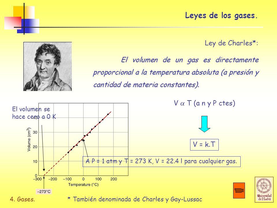 Leyes de los gases. Ley de Charles*: