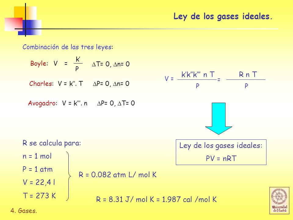 Ley de los gases ideales: