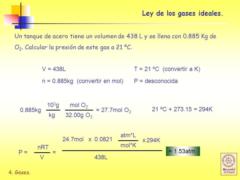 Ley de los gases ideales.