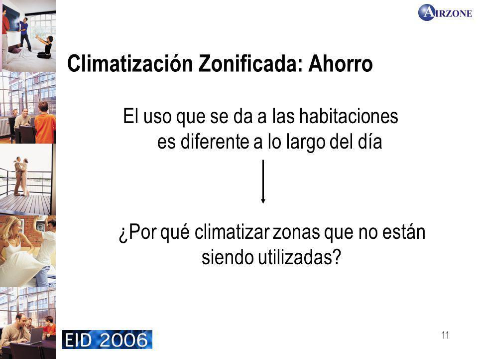 Climatización Zonificada: Ahorro