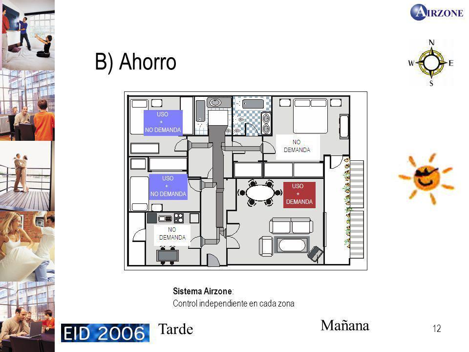 B) Ahorro Mañana Tarde Sistema Airzone: