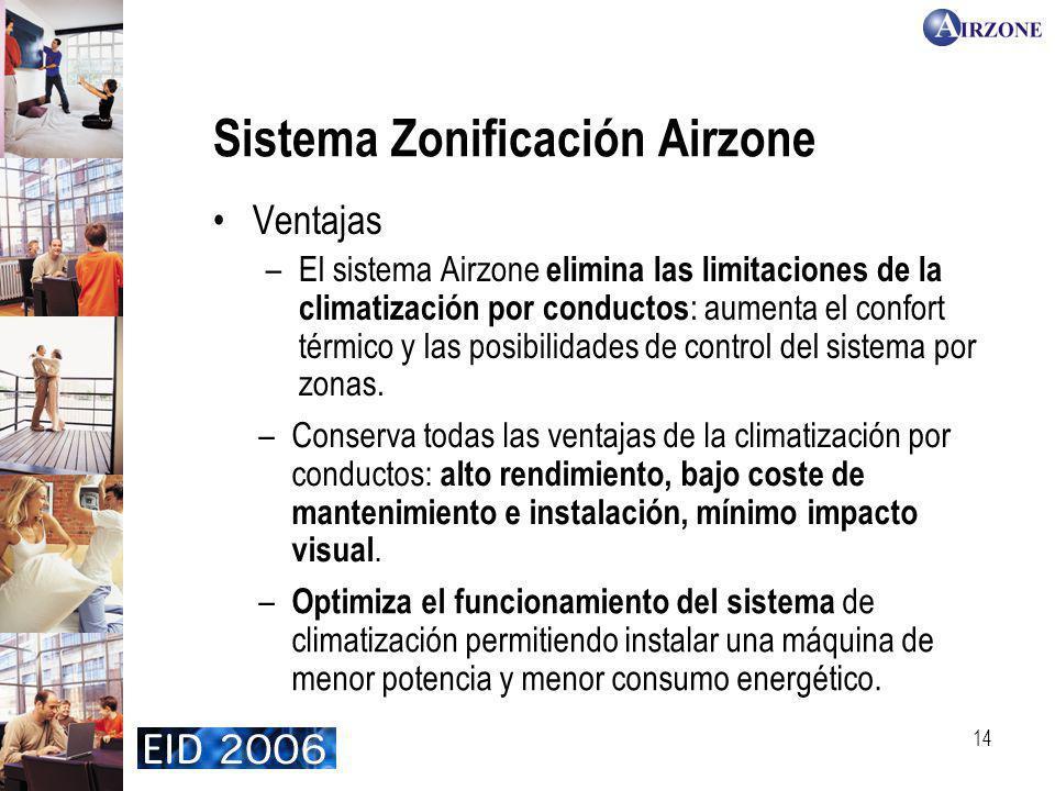 Sistema Zonificación Airzone